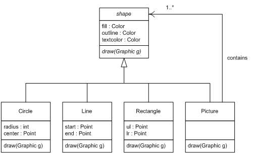 uml state diagram example
